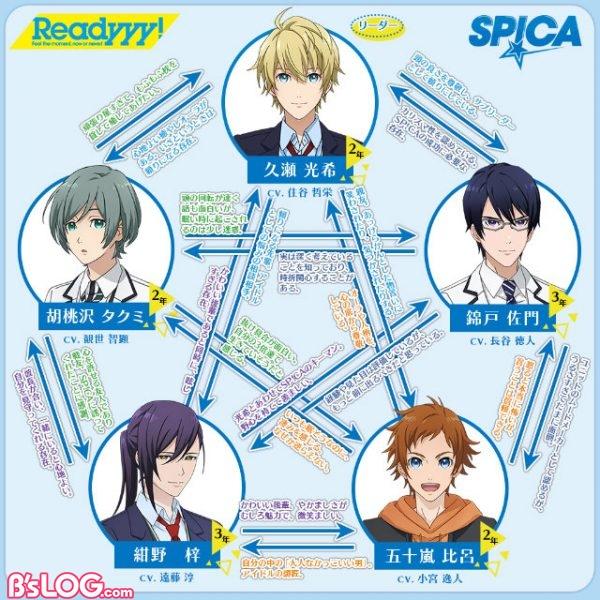 SP_CA相関図_2