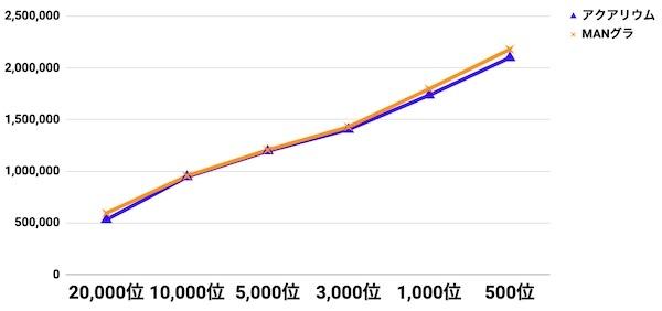 a3_アクアリウム8日目比較