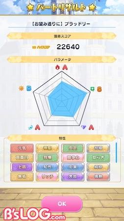 mahoyaku_イベントパートリザルト