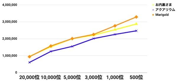 a3_お内裏さま比較